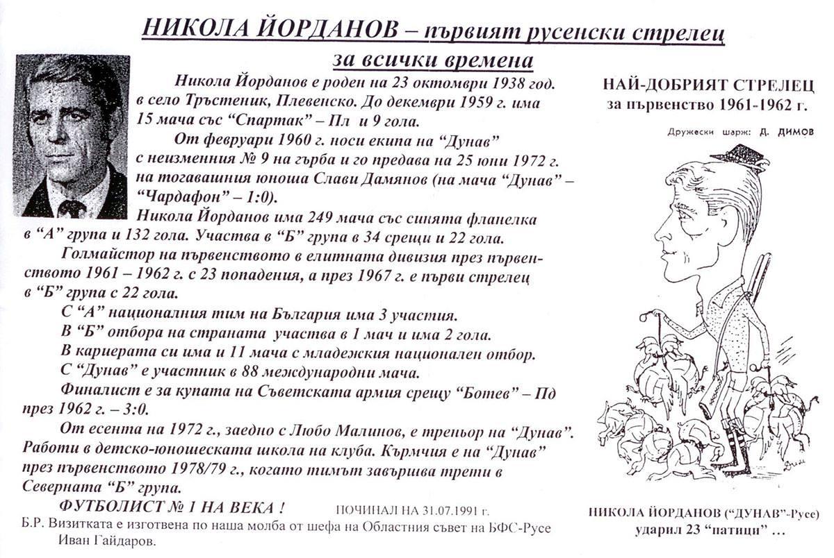Визитка на Никола Йорданов