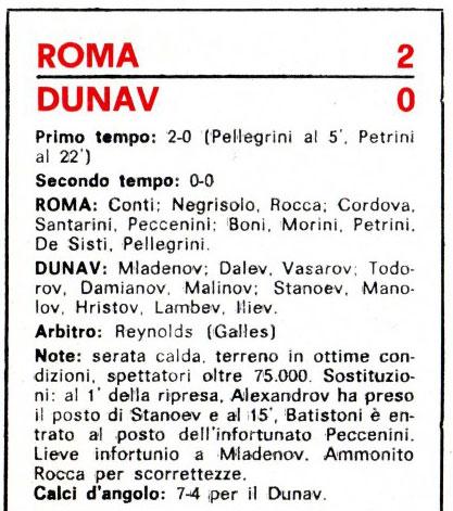 Рома - Дунав 2:0